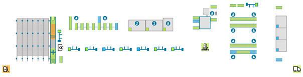 Automatiseren van een assemblagelijn